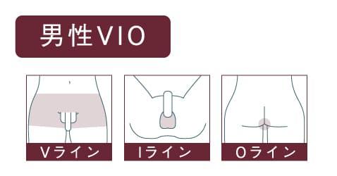 VIO医療脱毛の男性イラスト